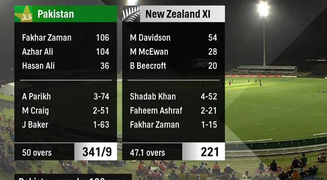 پاکستان کا فاتحانہ آغاز،نیوزی لینڈ الیون کو120رنز سے شکست